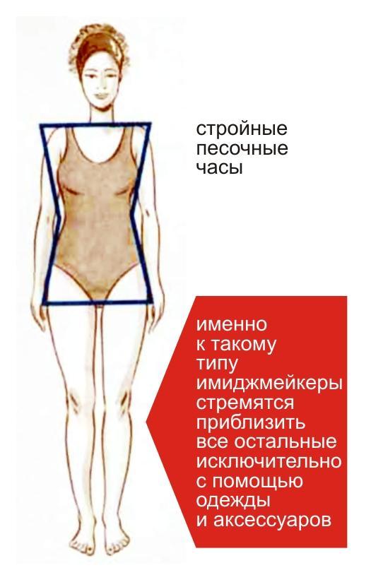 как похудеть с фигурой груша